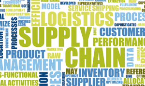extended-supply-chain-wordcloud